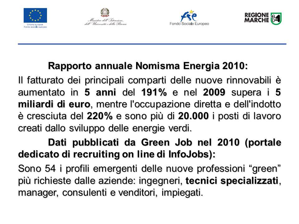 Rapporto annuale Nomisma Energia 2010: Il fatturato dei principali comparti delle nuove rinnovabili è aumentato in 5 anni del 191% e nel 2009 supera i 5 miliardi di euro, mentre l occupazione diretta e dell indotto è cresciuta del 220% e sono più di 20.000 i posti di lavoro creati dallo sviluppo delle energie verdi.