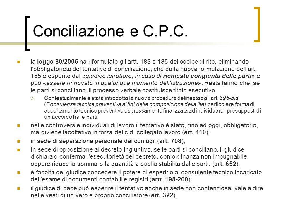 Conciliazione e C.P.C. la legge 80/2005 ha riformulato gli artt. 183 e 185 del codice di rito, eliminando l'obbligatorietà del tentativo di conciliazi