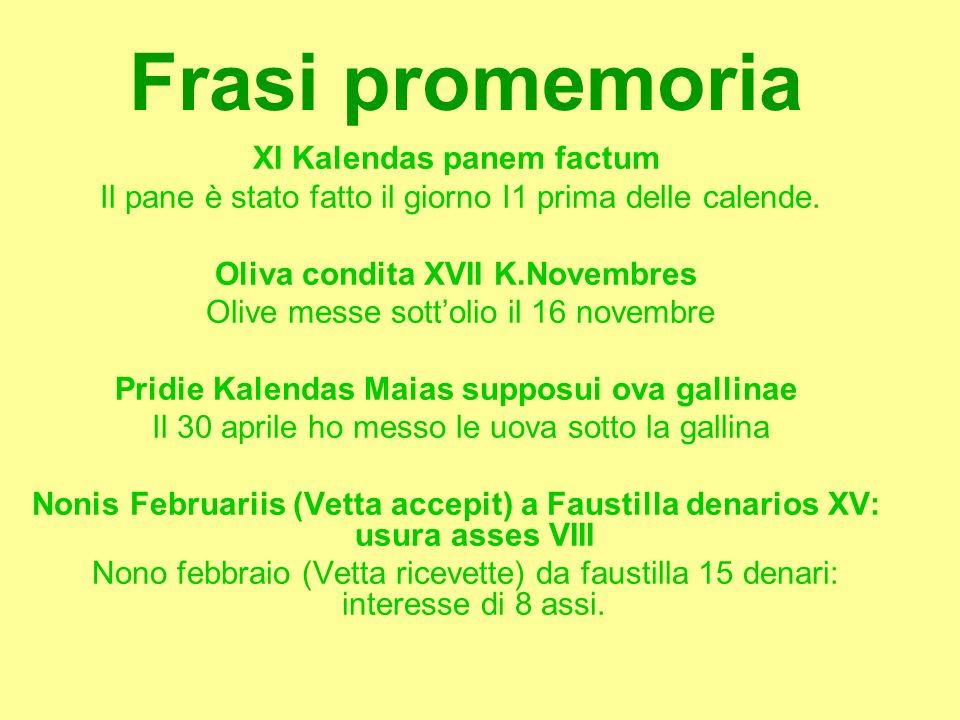 Frasi promemoria XI Kalendas panem factum Il pane è stato fatto il giorno I1 prima delle calende. Oliva condita XVII K.Novembres Olive messe sottolio