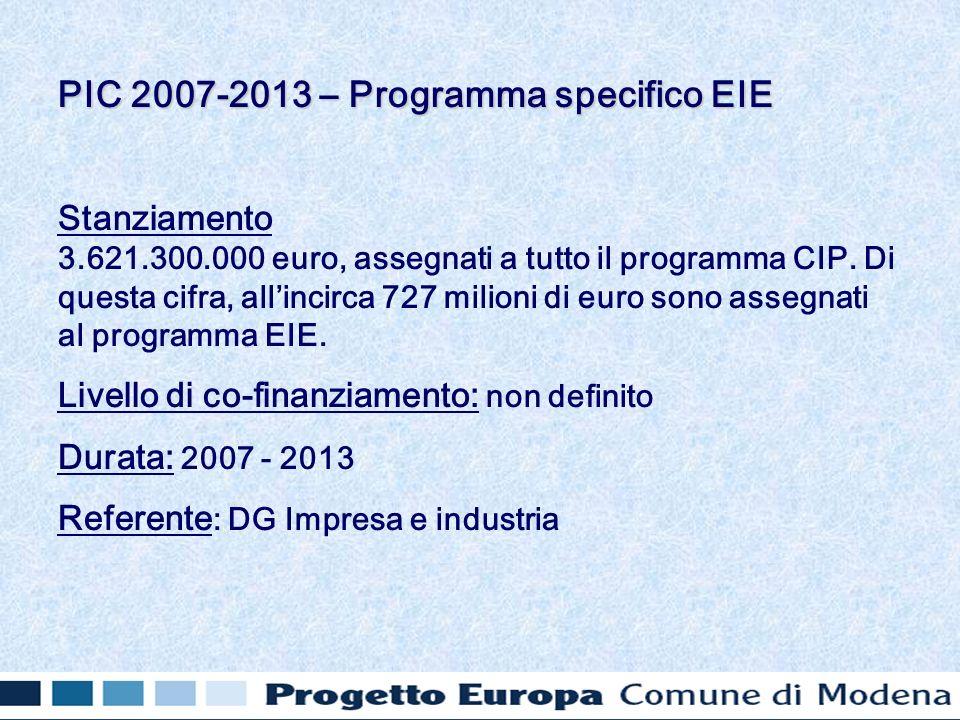 Stanziamento 3.621.300.000 euro, assegnati a tutto il programma CIP. Di questa cifra, allincirca 727 milioni di euro sono assegnati al programma EIE.