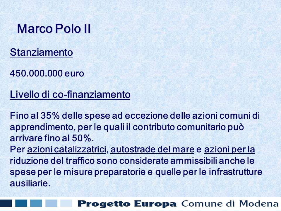Stanziamento 450.000.000 euro Livello di co-finanziamento Fino al 35% delle spese ad eccezione delle azioni comuni di apprendimento, per le quali il contributo comunitario può arrivare fino al 50%.