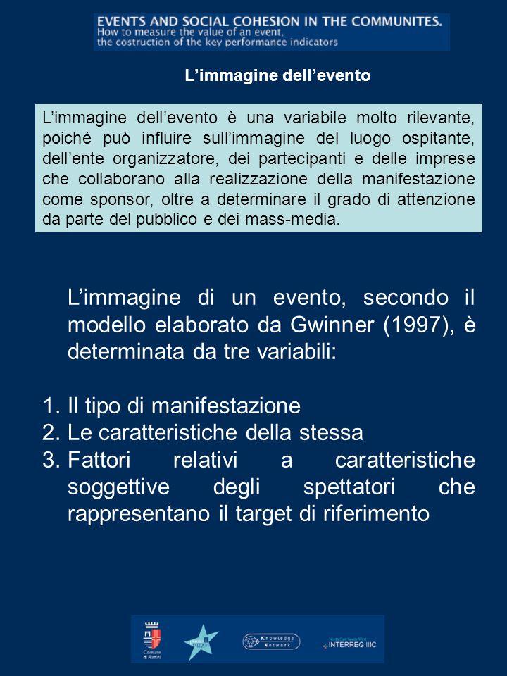 Limmagine dellevento è una variabile molto rilevante, poiché può influire sullimmagine del luogo ospitante, dellente organizzatore, dei partecipanti e