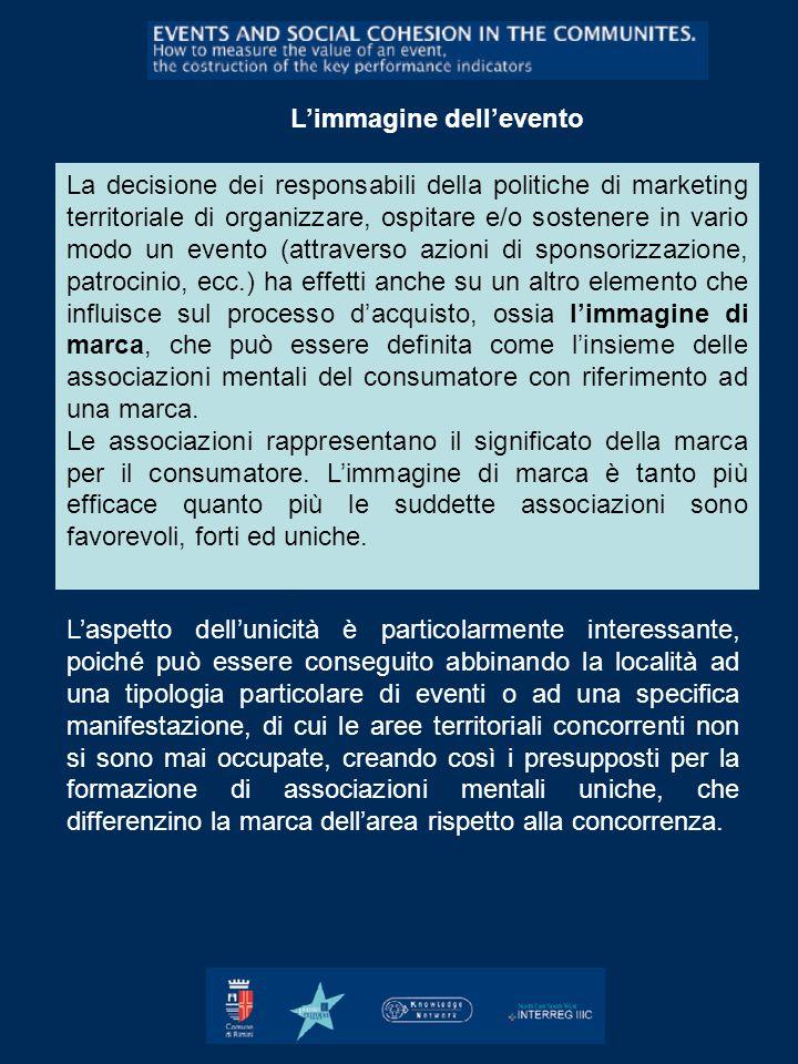 La decisione dei responsabili della politiche di marketing territoriale di organizzare, ospitare e/o sostenere in vario modo un evento (attraverso azi