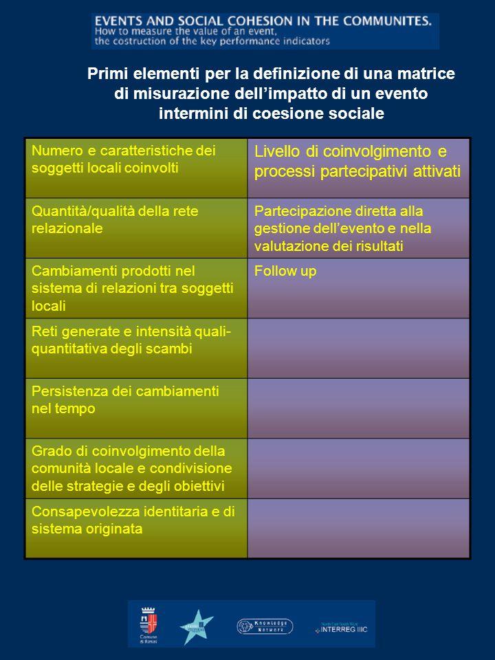Primi elementi per la definizione di una matrice di misurazione dellimpatto di un evento intermini di coesione sociale Numero e caratteristiche dei so