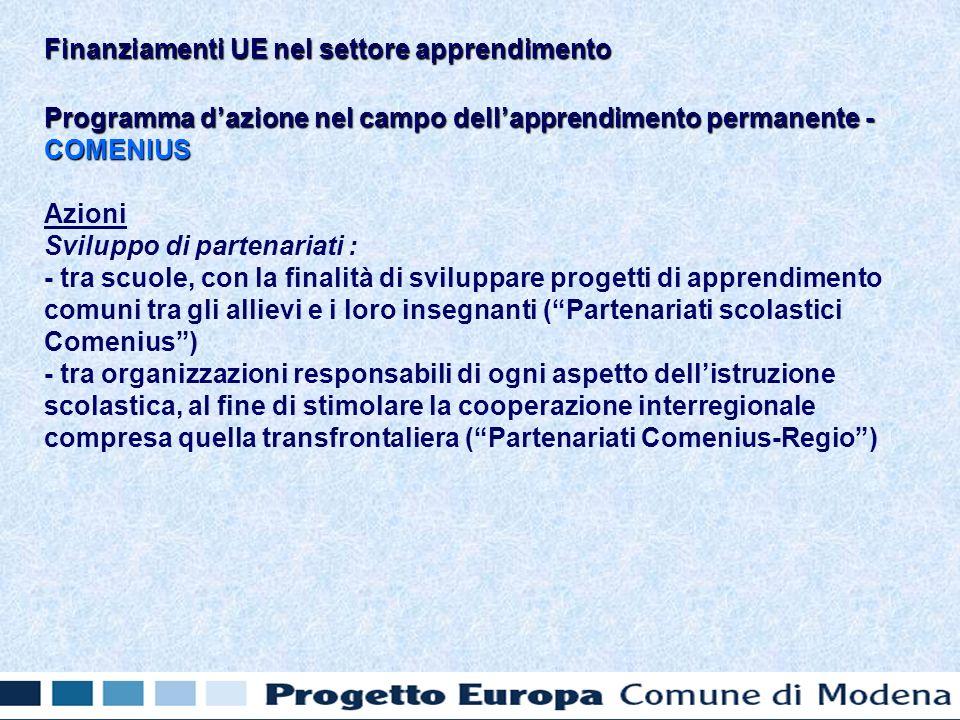 Programma dazione nel campo dellapprendimento permanente - COMENIUS Azioni Sviluppo di partenariati : - tra scuole, con la finalità di sviluppare progetti di apprendimento comuni tra gli allievi e i loro insegnanti (Partenariati scolastici Comenius) - tra organizzazioni responsabili di ogni aspetto dellistruzione scolastica, al fine di stimolare la cooperazione interregionale compresa quella transfrontaliera (Partenariati Comenius-Regio) Finanziamenti UE nel settore apprendimento