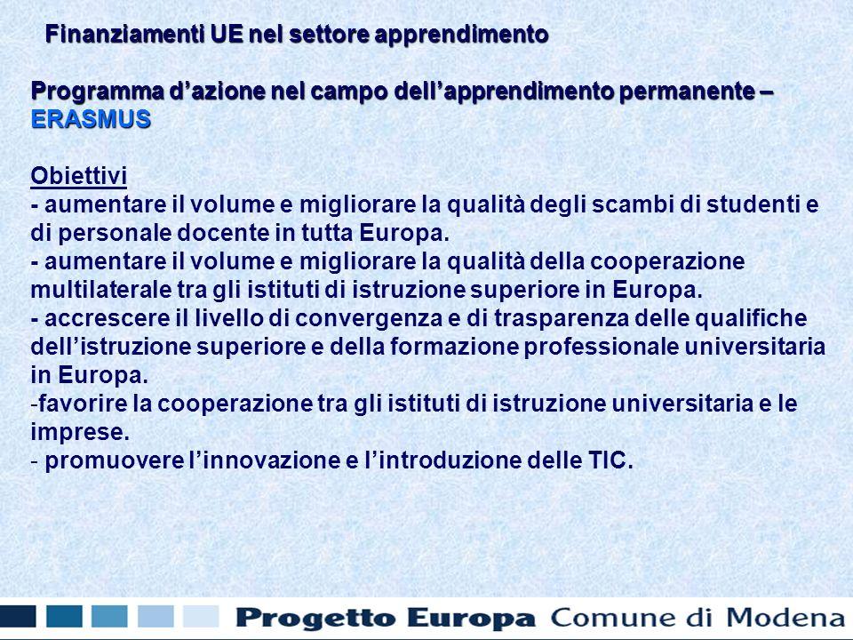 Programma dazione nel campo dellapprendimento permanente – ERASMUS Obiettivi - aumentare il volume e migliorare la qualità degli scambi di studenti e di personale docente in tutta Europa.