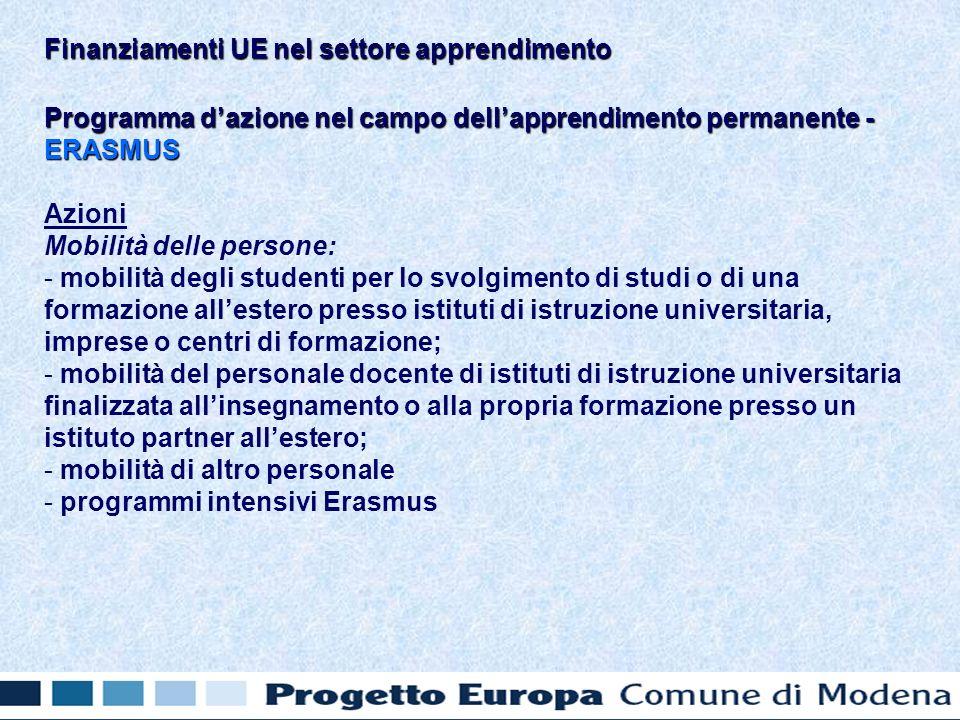Programma dazione nel campo dellapprendimento permanente - ERASMUS Azioni Mobilità delle persone: - - mobilità degli studenti per lo svolgimento di studi o di una formazione allestero presso istituti di istruzione universitaria, imprese o centri di formazione; - - mobilità del personale docente di istituti di istruzione universitaria finalizzata allinsegnamento o alla propria formazione presso un istituto partner allestero; - - mobilità di altro personale - - programmi intensivi Erasmus Finanziamenti UE nel settore apprendimento