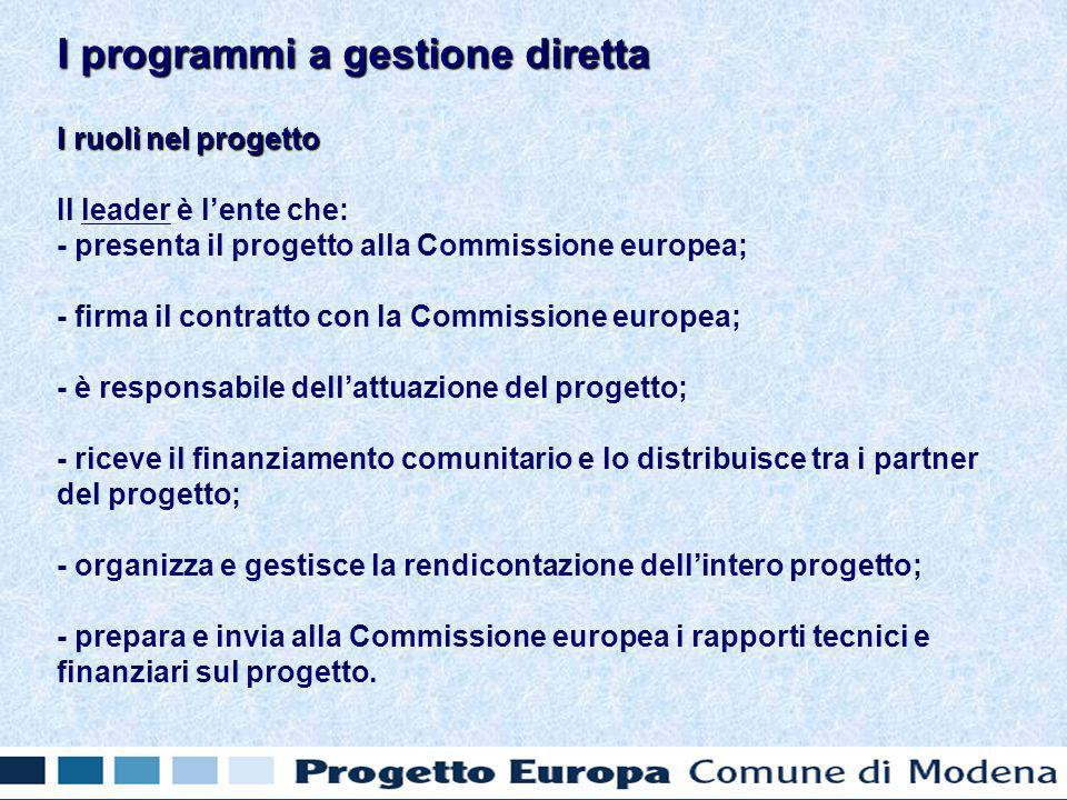 I ruoli nel progetto Il leader è lente che: - presenta il progetto alla Commissione europea; - firma il contratto con la Commissione europea; - è responsabile dellattuazione del progetto; - riceve il finanziamento comunitario e lo distribuisce tra i partner del progetto; - organizza e gestisce la rendicontazione dellintero progetto; - prepara e invia alla Commissione europea i rapporti tecnici e finanziari sul progetto.
