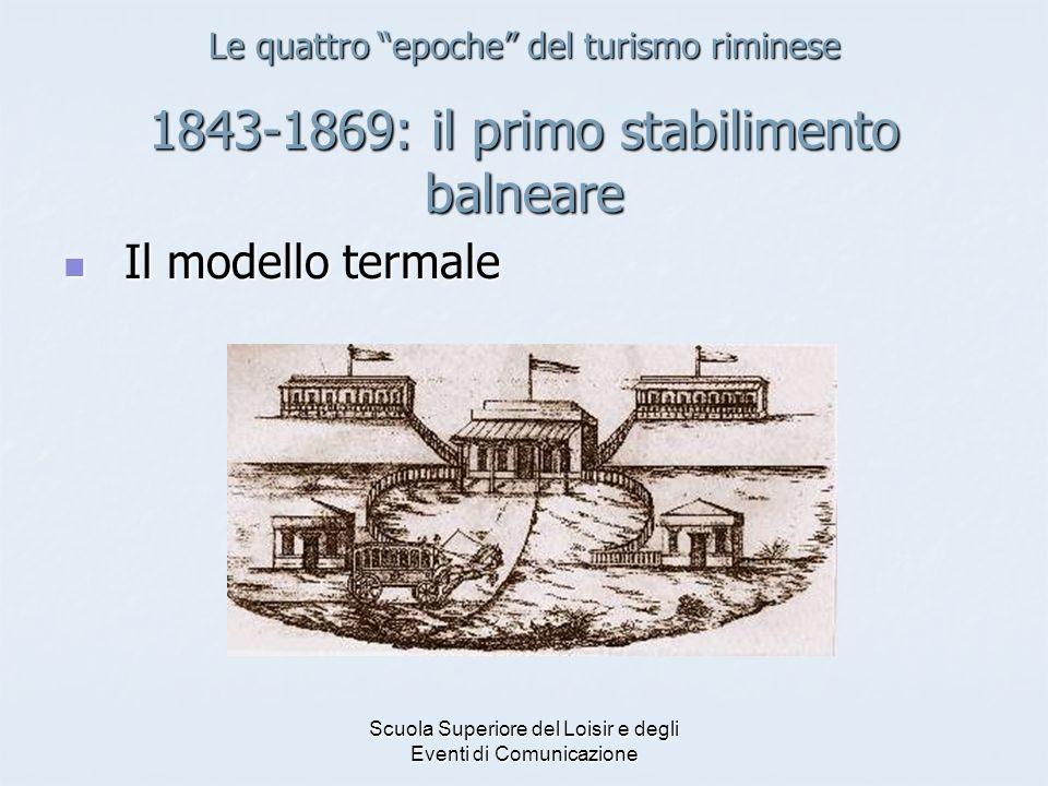 Scuola Superiore del Loisir e degli Eventi di Comunicazione Le quattro epoche del turismo riminese 1843-1869: il primo stabilimento balneare Il modello termale Il modello termale