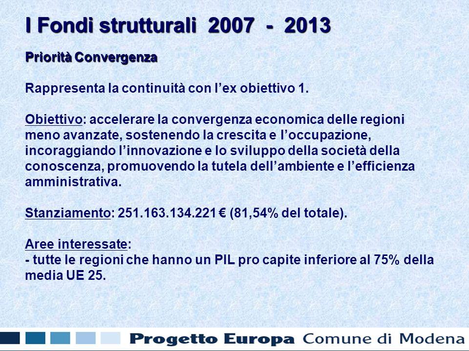 Priorità Convergenza Rappresenta la continuità con lex obiettivo 1.
