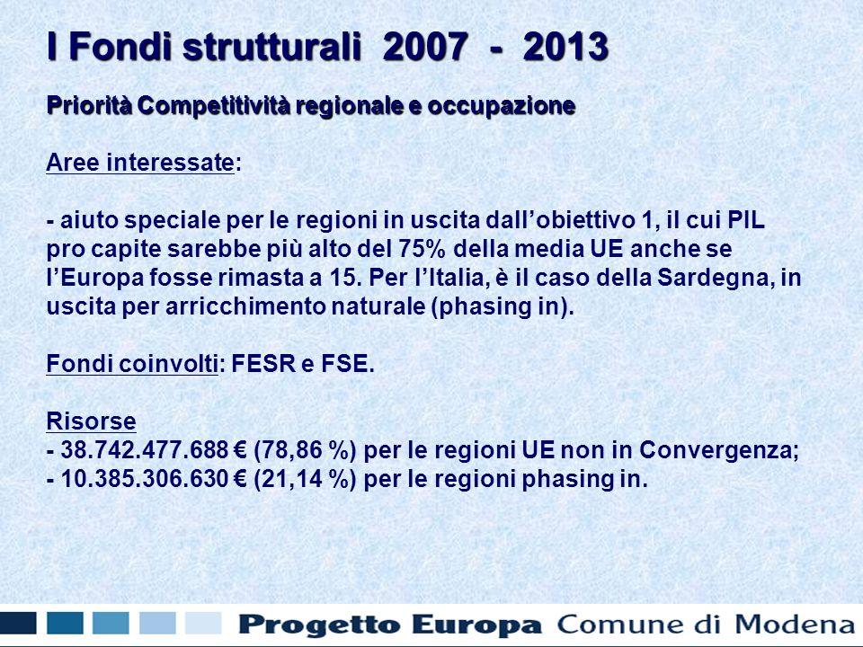 Priorità Competitività regionale e occupazione Aree interessate: - aiuto speciale per le regioni in uscita dallobiettivo 1, il cui PIL pro capite sarebbe più alto del 75% della media UE anche se lEuropa fosse rimasta a 15.