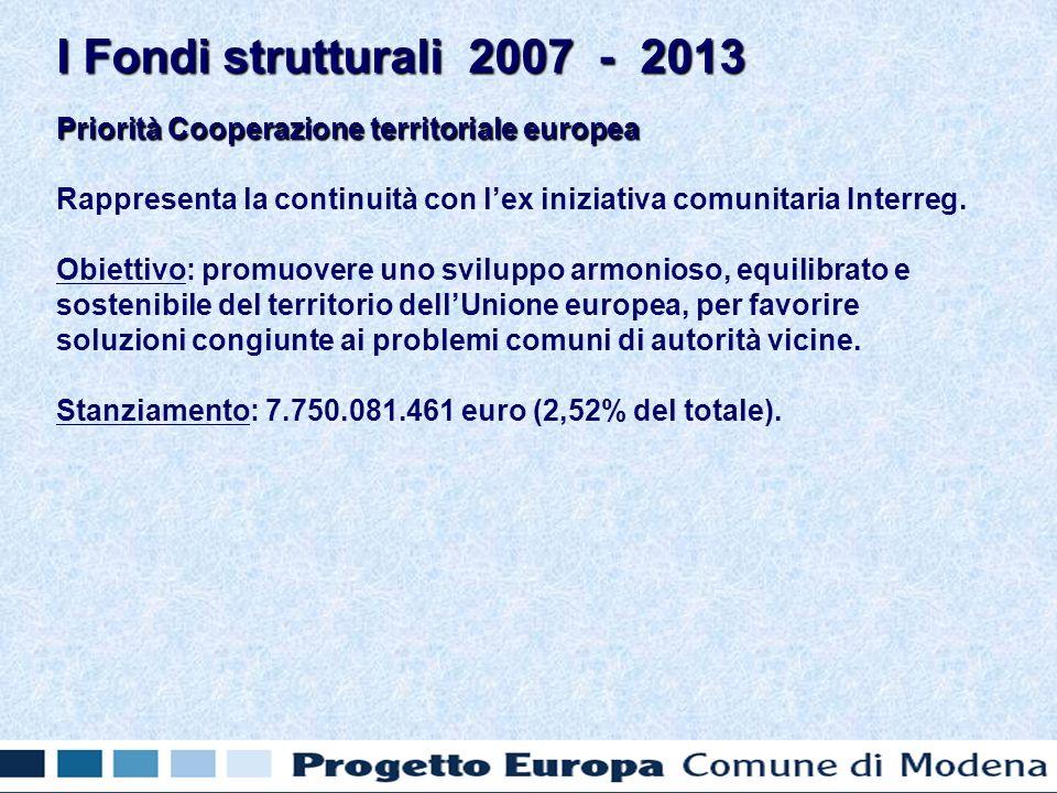 Priorità Cooperazione territoriale europea Rappresenta la continuità con lex iniziativa comunitaria Interreg.