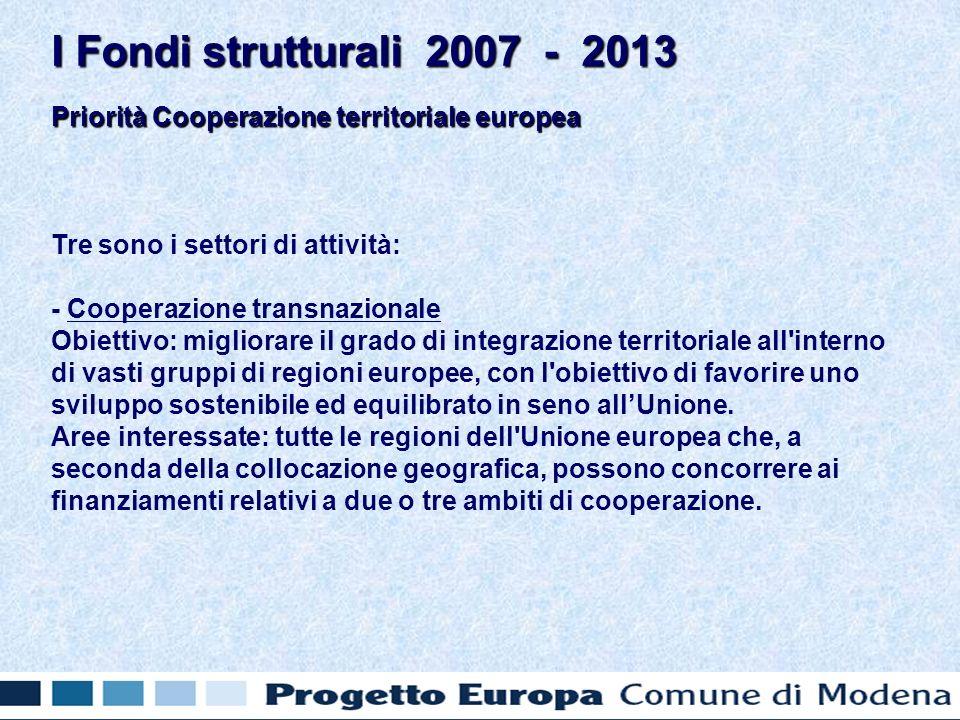 Priorità Cooperazione territoriale europea Tre sono i settori di attività: - Cooperazione transnazionale Obiettivo: migliorare il grado di integrazione territoriale all interno di vasti gruppi di regioni europee, con l obiettivo di favorire uno sviluppo sostenibile ed equilibrato in seno allUnione.