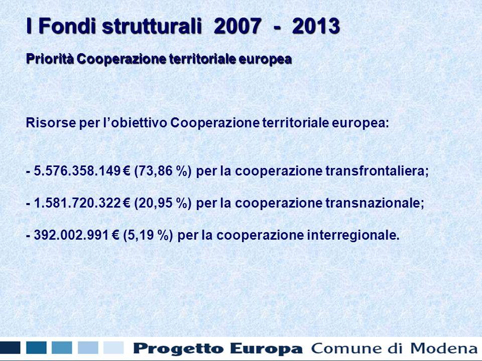 Priorità Cooperazione territoriale europea Risorse per lobiettivo Cooperazione territoriale europea: - 5.576.358.149 (73,86 %) per la cooperazione transfrontaliera; - 1.581.720.322 (20,95 %) per la cooperazione transnazionale; - 392.002.991 (5,19 %) per la cooperazione interregionale.
