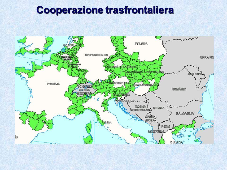Cooperazione trasfrontaliera