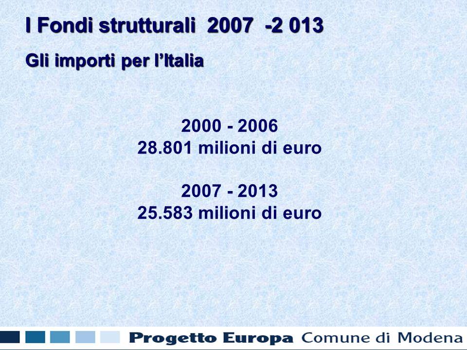 Gli importi per lItalia 2000 - 2006 28.801 milioni di euro 2007 - 2013 25.583 milioni di euro I Fondi strutturali 2007 -2 013