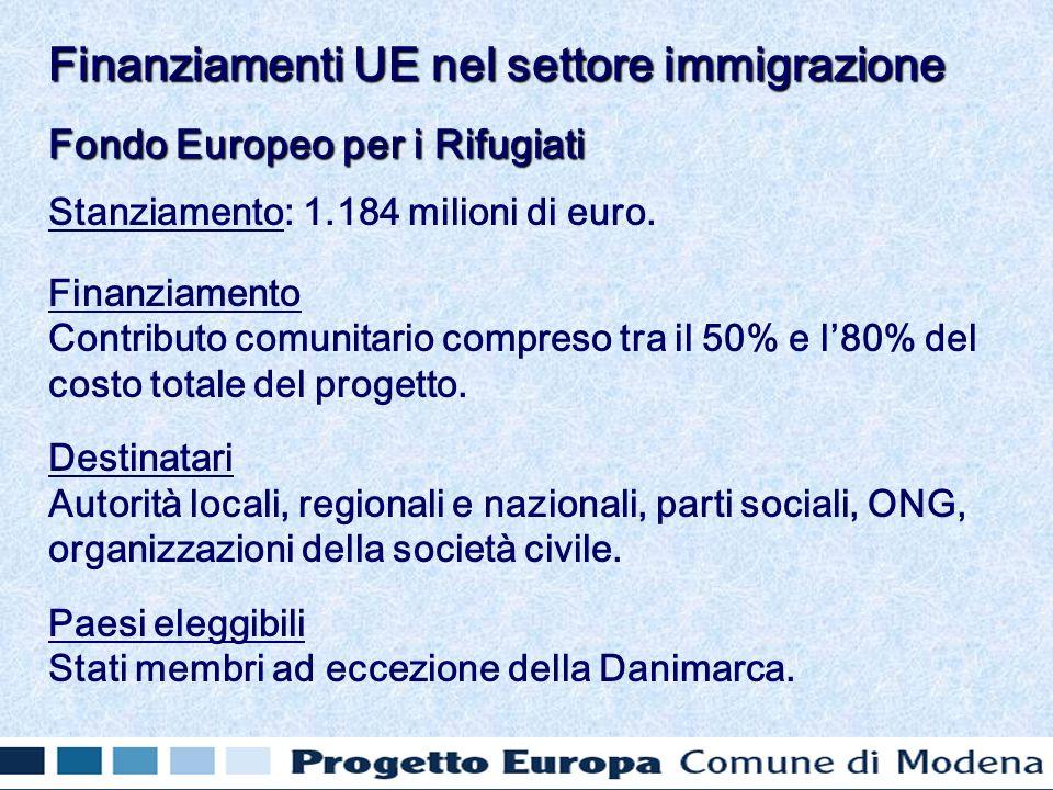 Fondo Europeo per i Rifugiati Stanziamento: 1.184 milioni di euro.