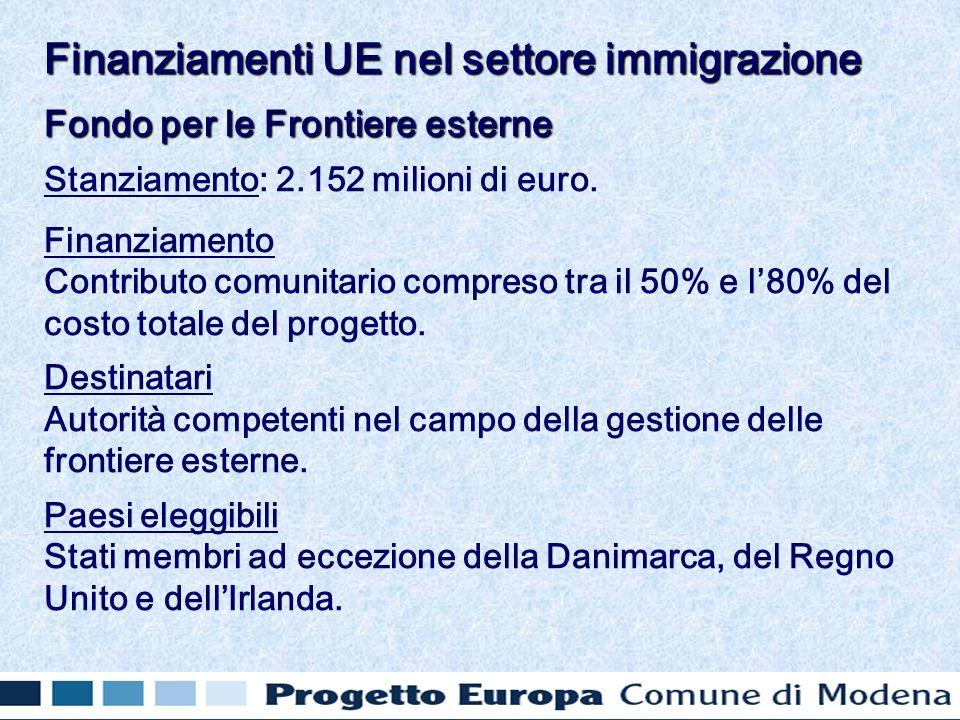 Fondo per le Frontiere esterne Stanziamento: 2.152 milioni di euro.