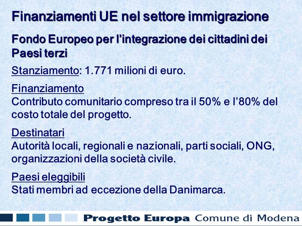Fondo Europeo per lintegrazione dei cittadini dei Paesi terzi Stanziamento: 1.771 milioni di euro.