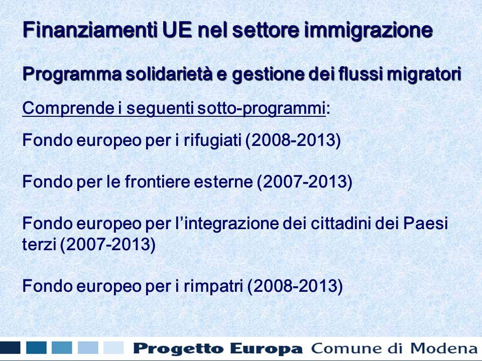 Programma solidarietà e gestione dei flussi migratori Comprende i seguenti sotto-programmi: Fondo europeo per i rifugiati (2008-2013) Fondo per le frontiere esterne (2007-2013) Fondo europeo per lintegrazione dei cittadini dei Paesi terzi (2007-2013) Fondo europeo per i rimpatri (2008-2013) Finanziamenti UE nel settore immigrazione