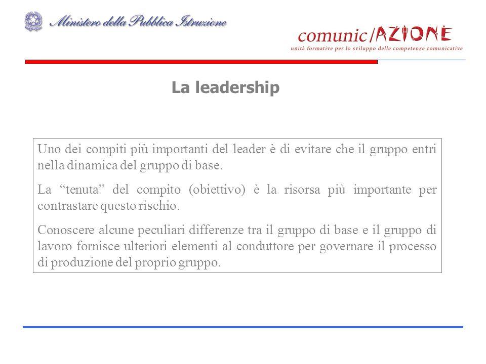 La leadership Uno dei compiti più importanti del leader è di evitare che il gruppo entri nella dinamica del gruppo di base. La tenuta del compito (obi