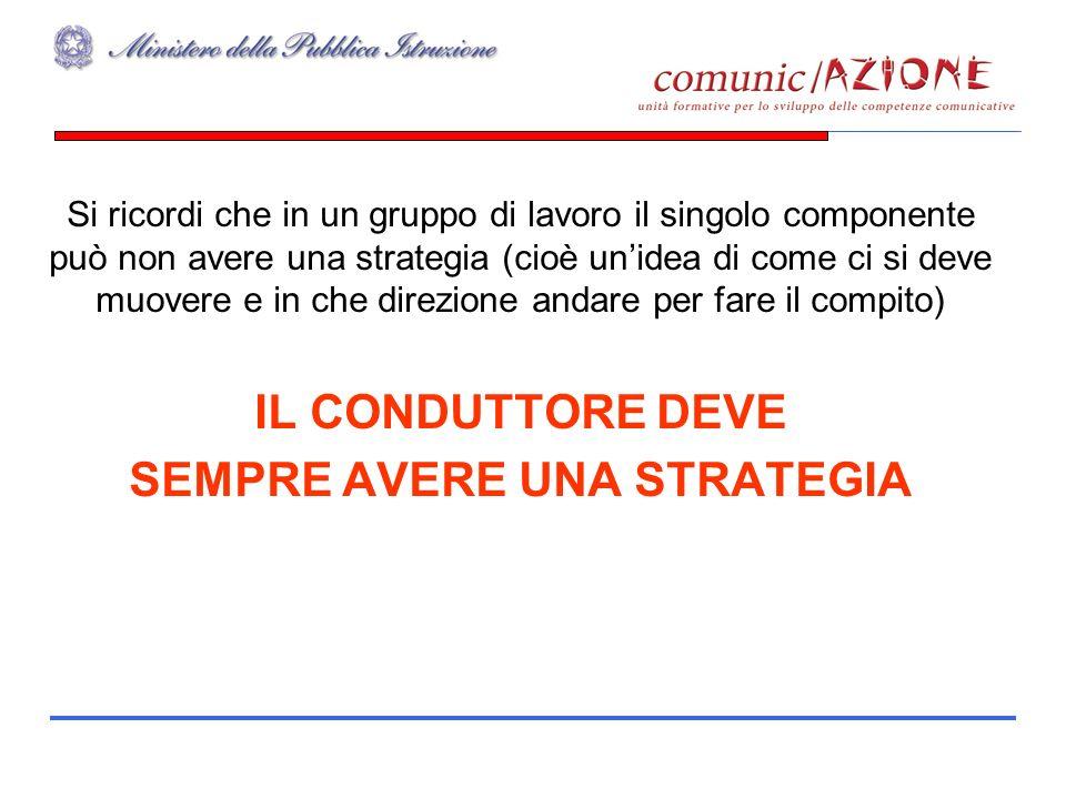 Si ricordi che in un gruppo di lavoro il singolo componente può non avere una strategia (cioè unidea di come ci si deve muovere e in che direzione and