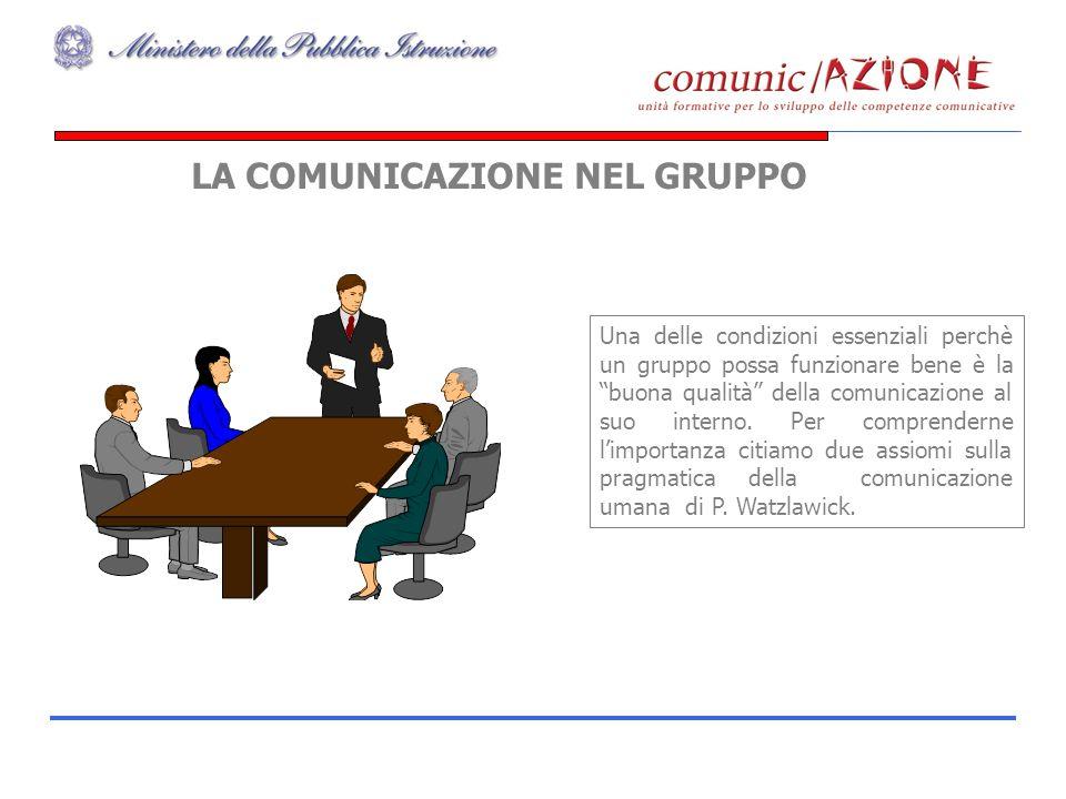 LA COMUNICAZIONE NEL GRUPPO Una delle condizioni essenziali perchè un gruppo possa funzionare bene è la buona qualità della comunicazione al suo inter