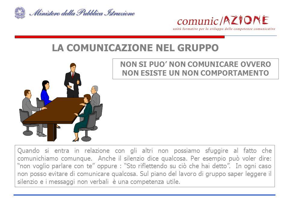 LA COMUNICAZIONE NEL GRUPPO Ogni comunicazione ha un aspetto di contenuto (ciò che si dice) ed un aspetto di relazione (in che rapporto ci si mette con laltro) di modo che il secondo classifica il primo ed è quindi metacomunicazione.