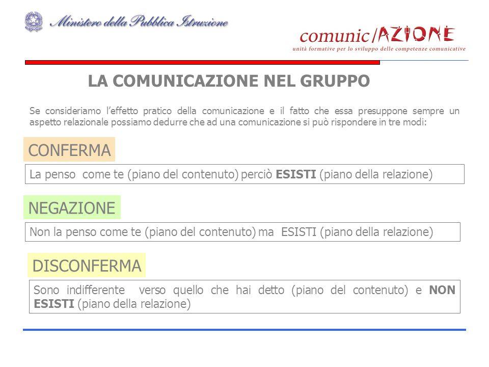 LA COMUNICAZIONE NEL GRUPPO Se consideriamo leffetto pratico della comunicazione e il fatto che essa presuppone sempre un aspetto relazionale possiamo