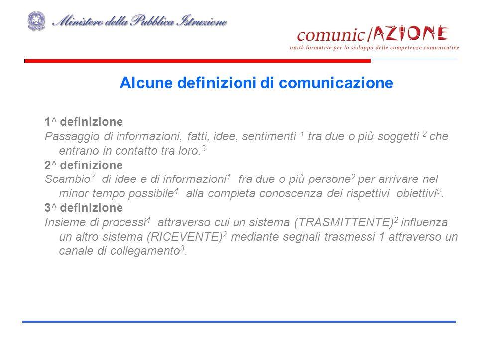 Alcune definizioni di comunicazione 1^ definizione Passaggio di informazioni, fatti, idee, sentimenti 1 tra due o più soggetti 2 che entrano in contatto tra loro.