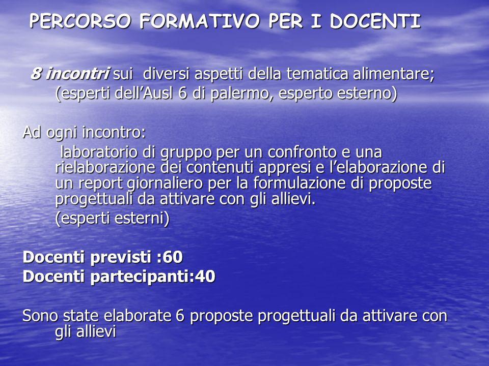 PERCORSO FORMATIVO PER I DOCENTI 8 incontri sui diversi aspetti della tematica alimentare; 8 incontri sui diversi aspetti della tematica alimentare; (