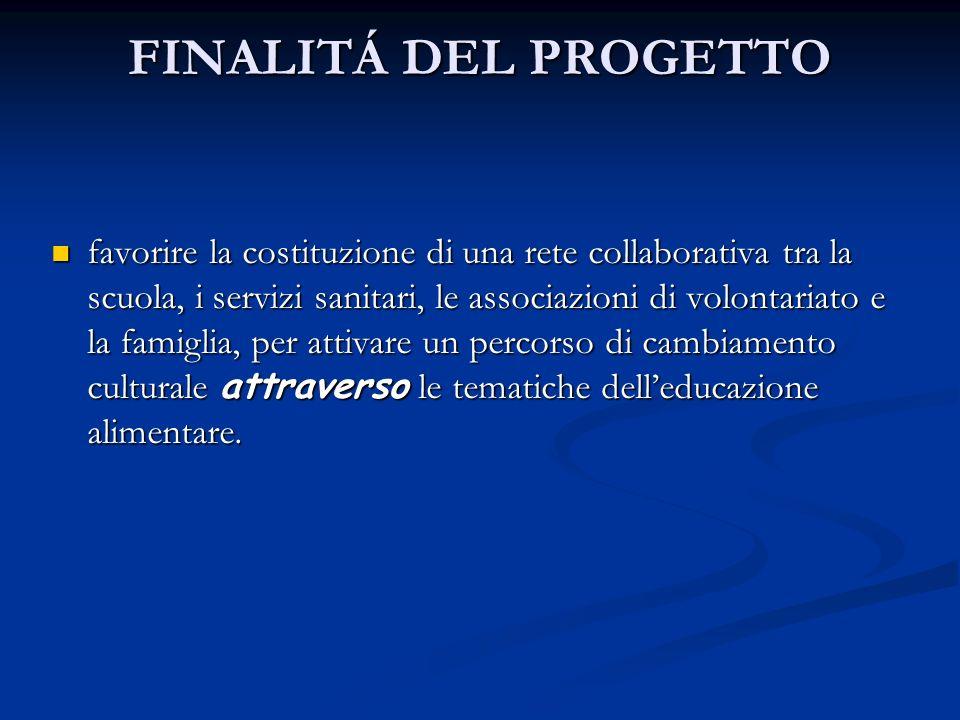 FINALITÁ DEL PROGETTO favorire la costituzione di una rete collaborativa tra la scuola, i servizi sanitari, le associazioni di volontariato e la famig