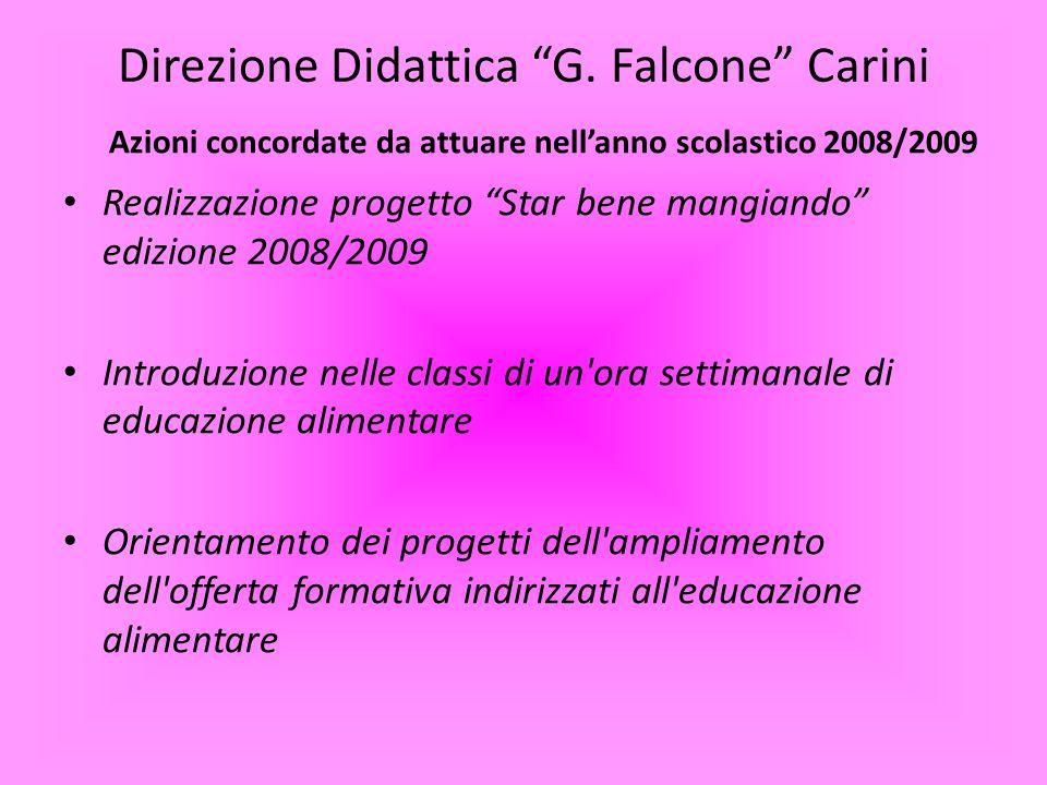 Direzione Didattica G. Falcone Carini Azioni concordate da attuare nellanno scolastico 2008/2009 Realizzazione progetto Star bene mangiando edizione 2