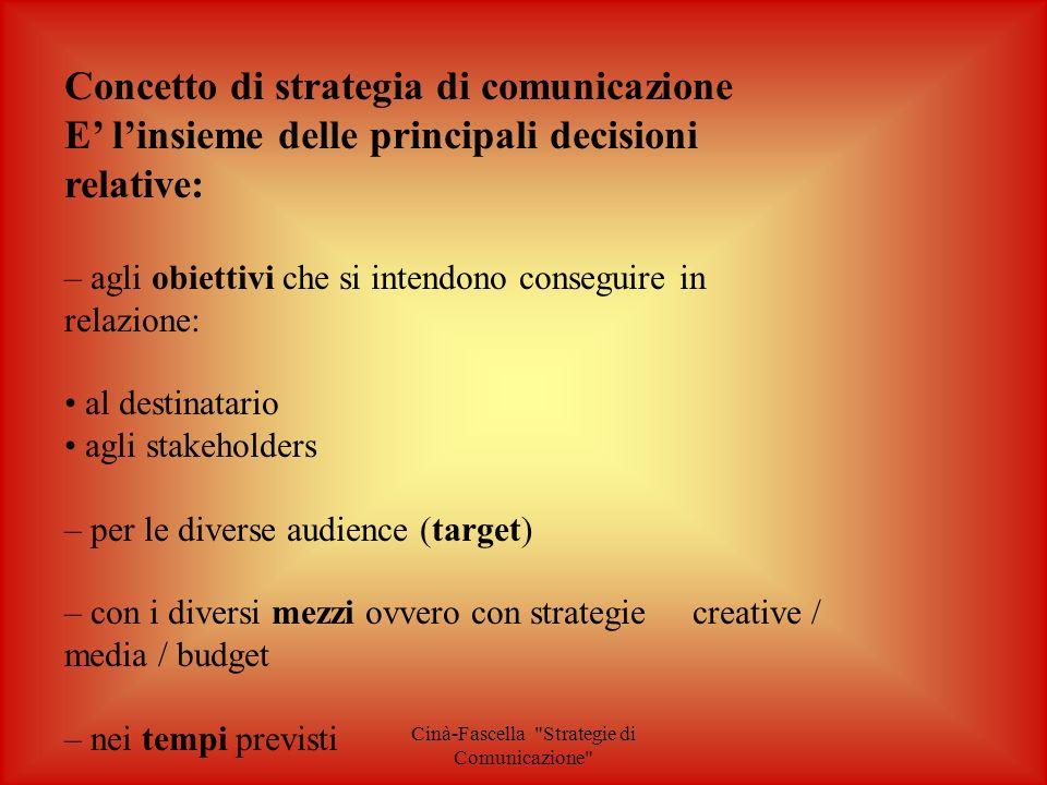 Concetto di strategia di comunicazione E linsieme delle principali decisioni relative: – agli obiettivi che si intendono conseguire in relazione: al d