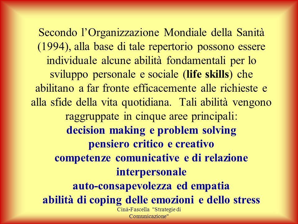 Cinà-Fascella Strategie di Comunicazione MOTIVARE: la motivazione è la forza di unorganizzazione vincente.