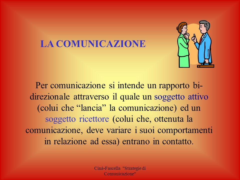 Cinà-Fascella Strategie di Comunicazione