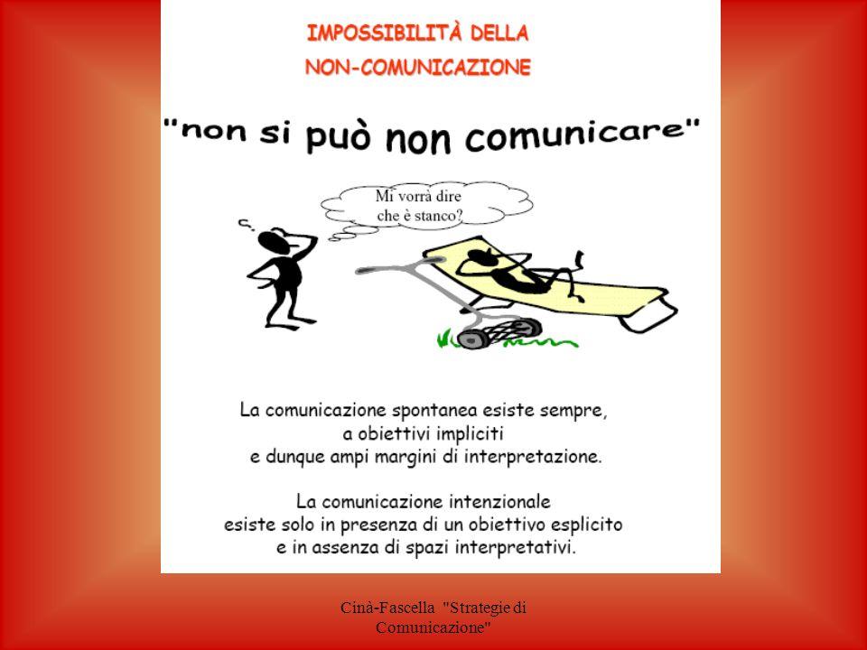Cinà-Fascella Strategie di Comunicazione VERTICALI SI COMUNICA PER: ORIENTARE COINVOLGERE INTEGRARE COMPORTAMENTI SUI RISULTATI IN TUTTE LE DIREZIONI TRASVERSALI