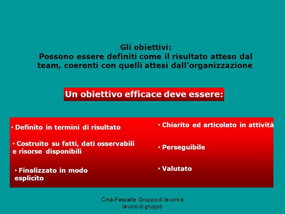 Cinà-Fascella Gruppo di lavoro e lavoro di gruppo Gli obiettivi: Possono essere definiti come il risultato atteso dal team, coerenti con quelli attesi dallorganizzazione.