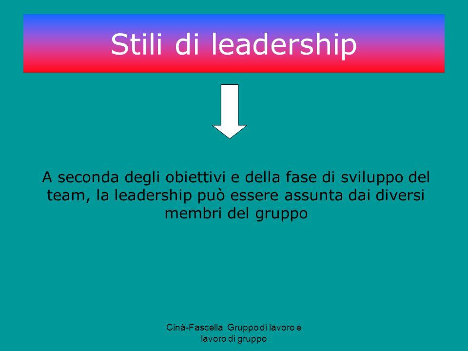 Cinà-Fascella Gruppo di lavoro e lavoro di gruppo A seconda degli obiettivi e della fase di sviluppo del team, la leadership può essere assunta dai diversi membri del gruppo Stili di leadership