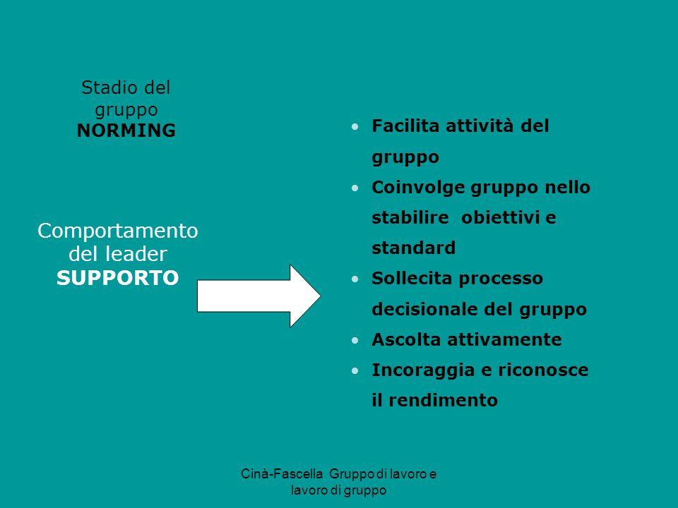 Cinà-Fascella Gruppo di lavoro e lavoro di gruppo Comportamento del leader SUPPORTO Stadio del gruppo NORMING Facilita attività del gruppo Coinvolge g