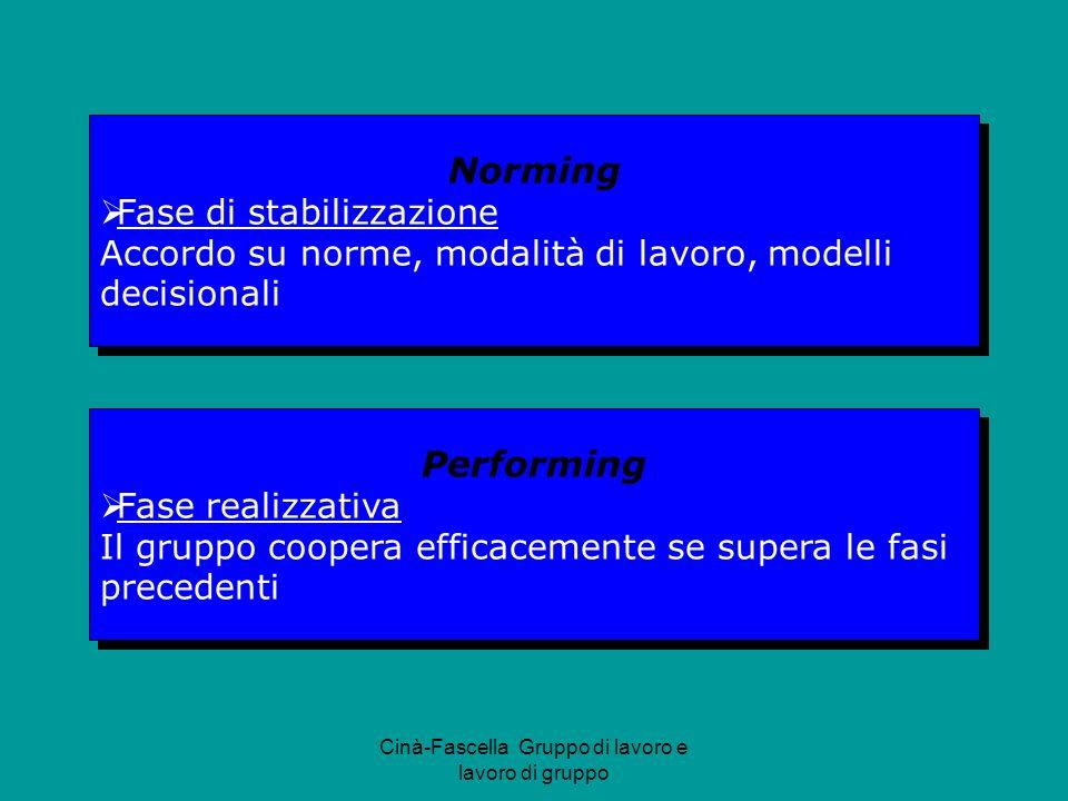 Cinà-Fascella Gruppo di lavoro e lavoro di gruppo Norming Fase di stabilizzazione Accordo su norme, modalità di lavoro, modelli decisionali Norming Fa