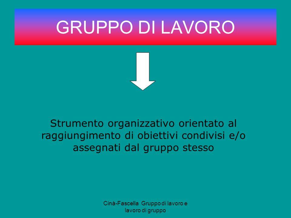 Cinà-Fascella Gruppo di lavoro e lavoro di gruppo Strumento organizzativo orientato al raggiungimento di obiettivi condivisi e/o assegnati dal gruppo