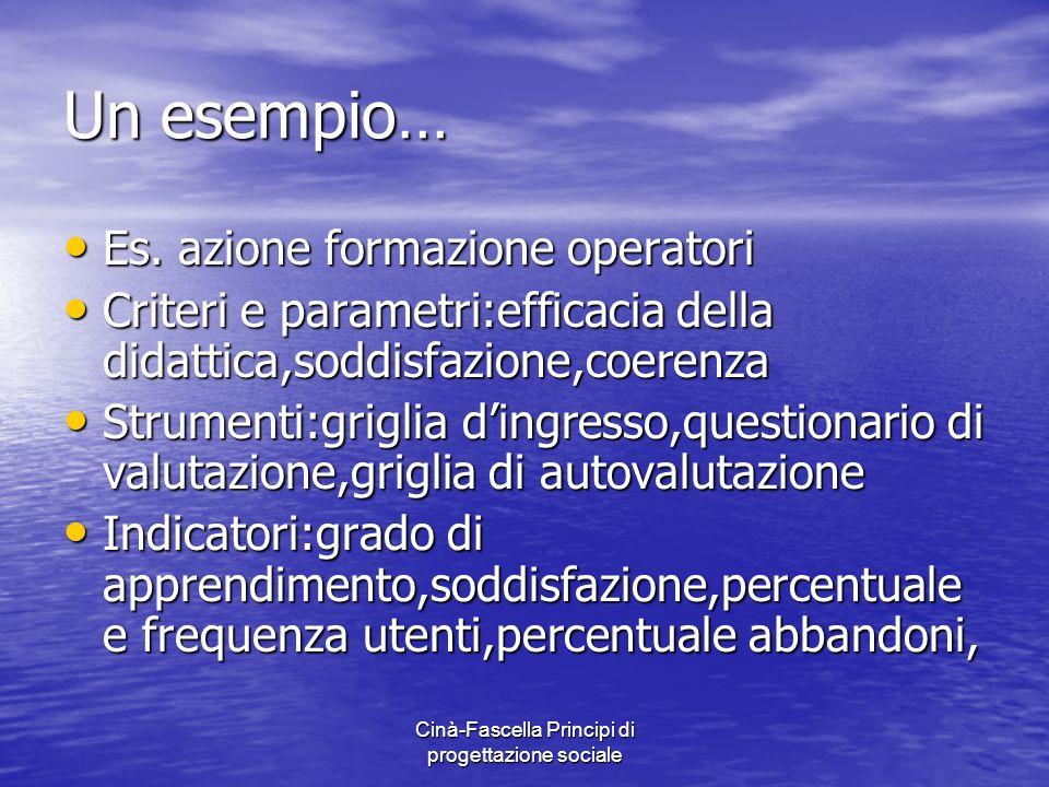 Cinà-Fascella Principi di progettazione sociale Un esempio… Es.