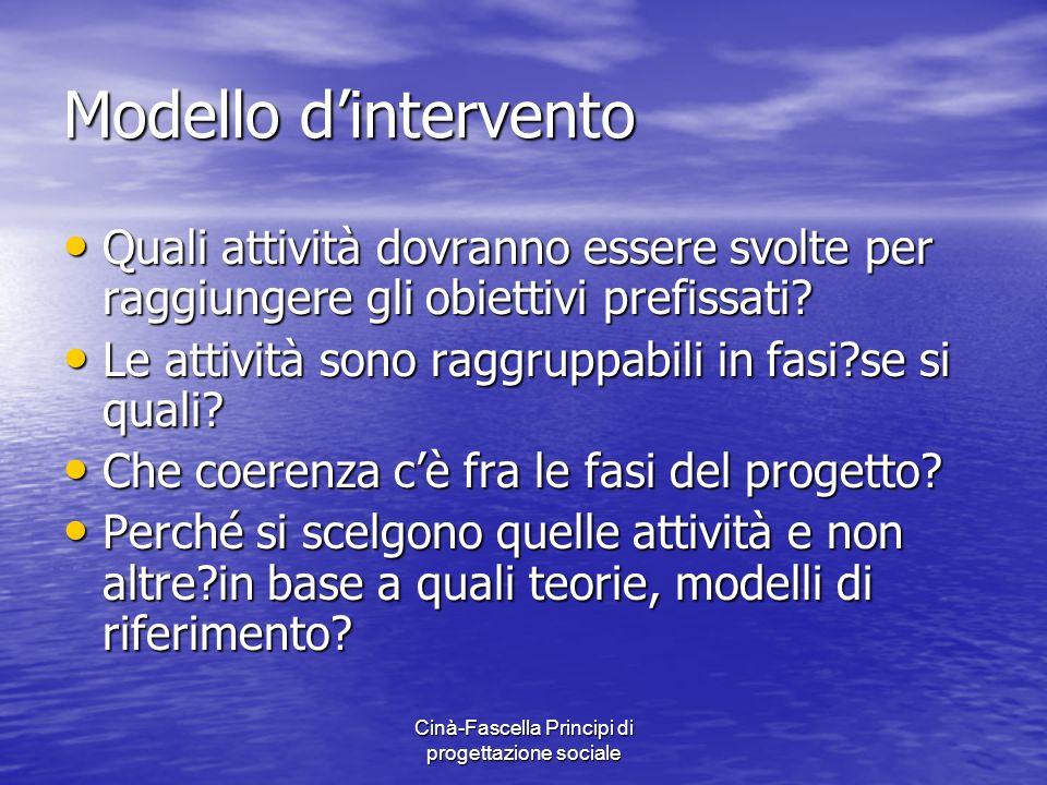 Cinà-Fascella Principi di progettazione sociale Modello dintervento Quali attività dovranno essere svolte per raggiungere gli obiettivi prefissati.