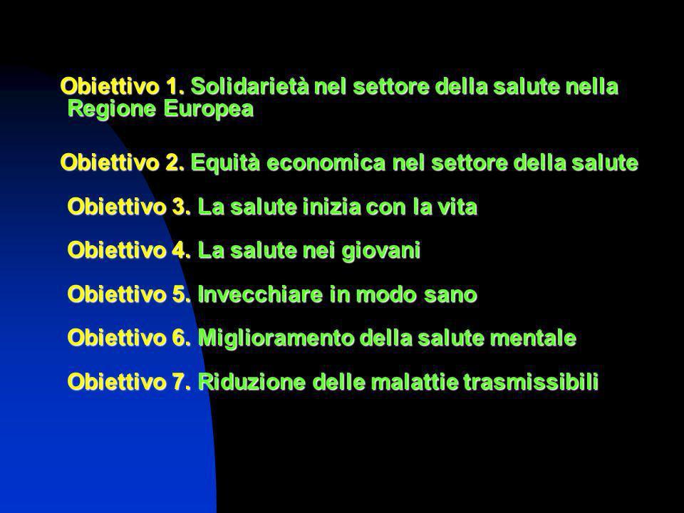 Obiettivo 1.Solidarietà nel settore della salute nella Regione Europea Obiettivo 1.