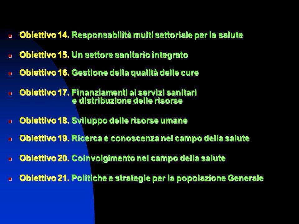 Obiettivo 14. Responsabilità multi settoriale per la salute Obiettivo 14. Responsabilità multi settoriale per la salute Obiettivo 15. Un settore sanit