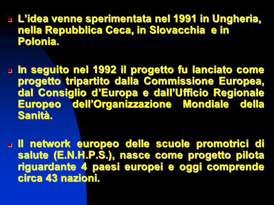 Lidea venne sperimentata nel 1991 in Ungheria, nella Repubblica Ceca, in Slovacchia e in Polonia. Lidea venne sperimentata nel 1991 in Ungheria, nella