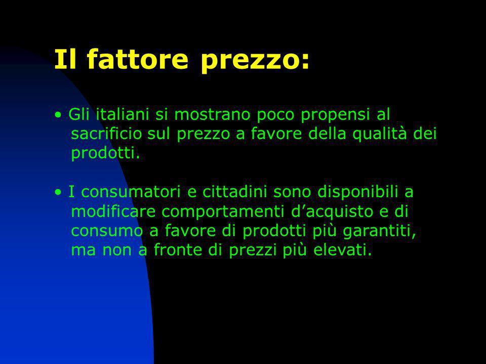 Gli italiani si mostrano poco propensi al sacrificio sul prezzo a favore della qualità dei prodotti. I consumatori e cittadini sono disponibili a modi