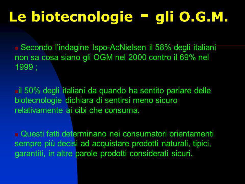 Le biotecnologie - gli O.G.M. Secondo lindagine Ispo-AcNielsen il 58% degli italiani non sa cosa siano gli OGM nel 2000 contro il 69% nel 1999 ; il 50