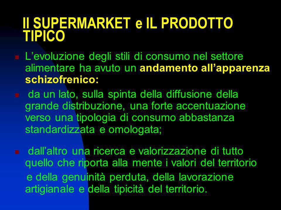 Il SUPERMARKET e IL PRODOTTO TIPICO Levoluzione degli stili di consumo nel settore alimentare ha avuto un andamento allapparenza schizofrenico: da un